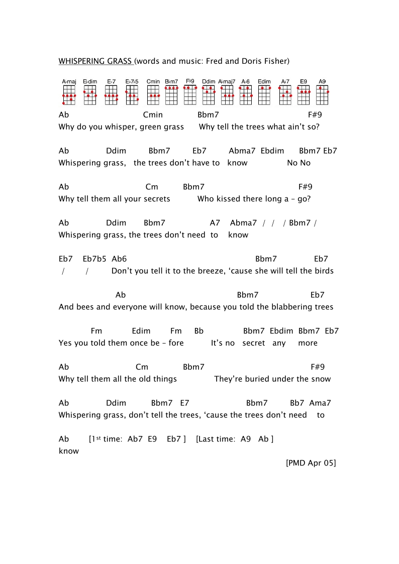 For i kissed a girl ukulele chords criticising write